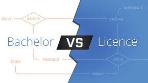 Les différences entre le Bachelor et la Licence