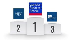 HEC perd la première place du classement