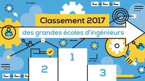 Classement 2017 des écoles d'ingénieurs
